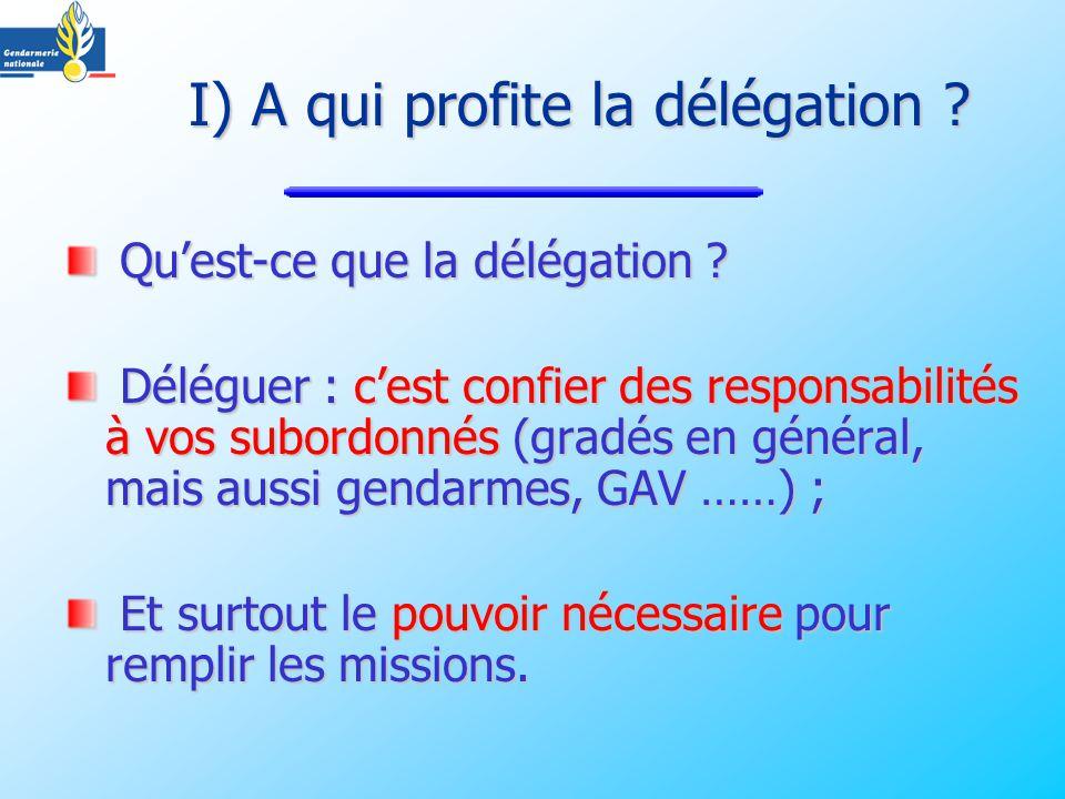Quest-ce que la délégation .Quest-ce que la délégation .
