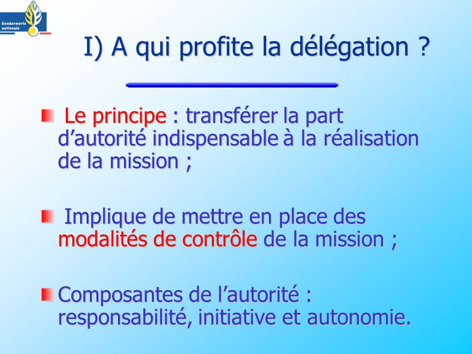 Le principe : transférer la part dautorité indispensable à la réalisation de la mission ; Le principe : transférer la part dautorité indispensable à la réalisation de la mission ; Implique de mettre en place des modalités de contrôle de la mission ; Implique de mettre en place des modalités de contrôle de la mission ; Composantes de lautorité : responsabilité, initiative et autonomie.