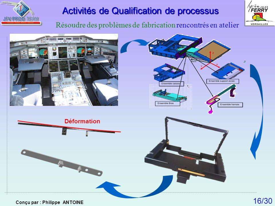 Résoudre des problèmes de fabrication rencontrés en atelier Activités de Qualification de processus Déformation 16/30 Conçu par : Philippe ANTOINE