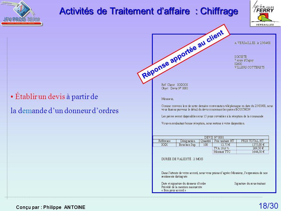 Activités de Traitement daffaire : Chiffrage Établir un devis à partir de la demande dun donneur dordres Réponse apportée au client 18/30 Conçu par :