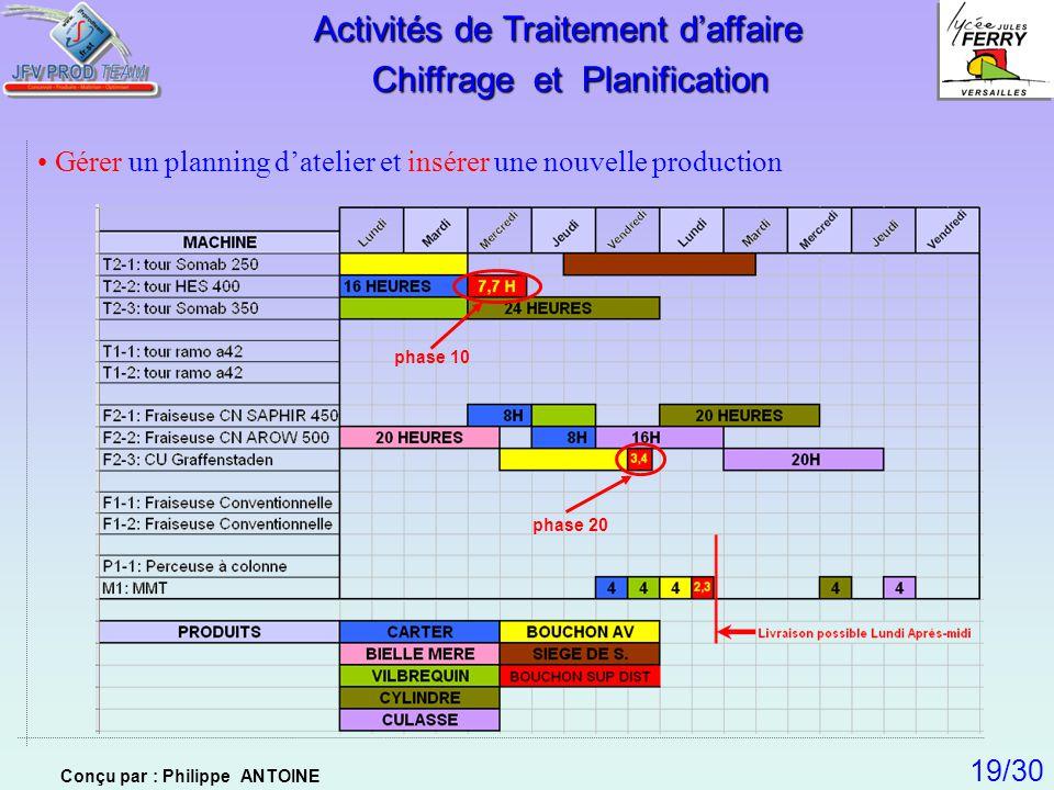 Activités de Traitement daffaire Chiffrage et Planification Chiffrage et Planification Gérer un planning datelier et insérer une nouvelle production p