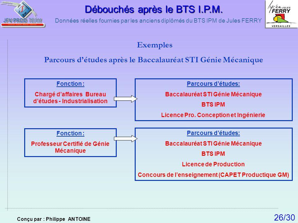 Données réelles fournies par les anciens diplômés du BTS IPM de Jules FERRY Débouchés après le BTS I.P.M. Exemples Parcours détudes après le Baccalaur