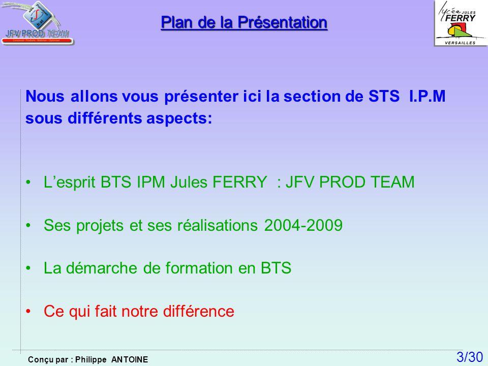 Plan de la Présentation Nous allons vous présenter ici la section de STS I.P.M sous différents aspects: Lesprit BTS IPM Jules FERRY : JFV PROD TEAM Se