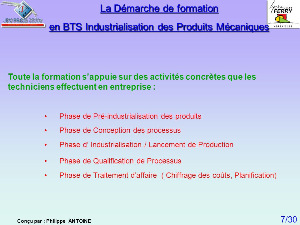 Phase de création et dinnovation Analyse de la concurrence...