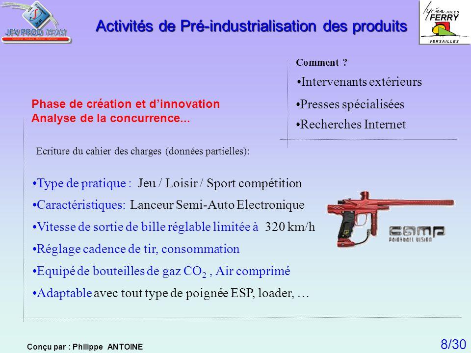 Phase de création et dinnovation Analyse de la concurrence... Type de pratique : Jeu / Loisir / Sport compétition Caractéristiques: Lanceur Semi-Auto