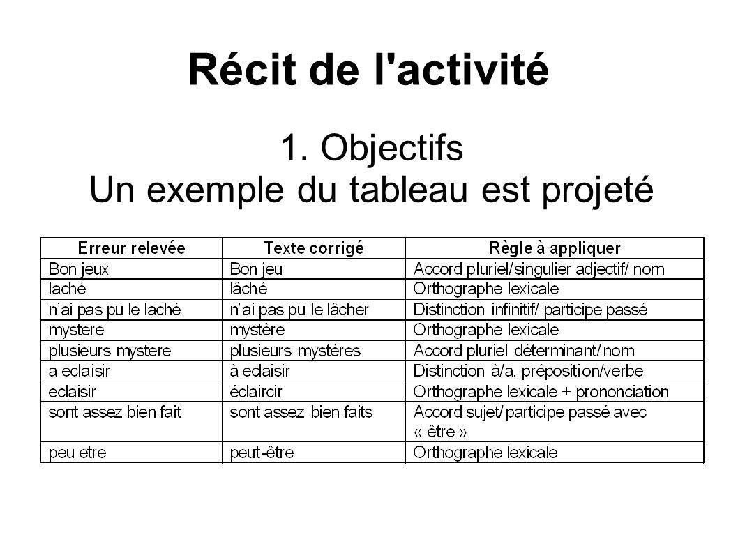 Récit de l'activité 1. Objectifs Un exemple du tableau est projeté