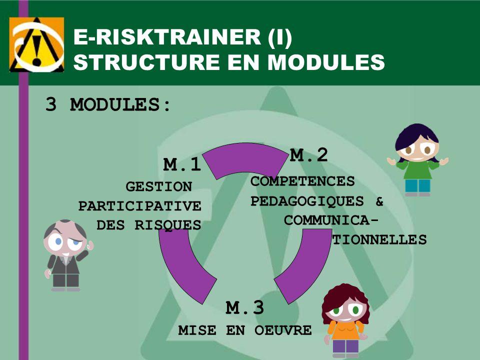 E-RISKTRAINER (I) STRUCTURE EN MODULES M.2 COMPETENCES PEDAGOGIQUES & COMMUNICA- TIONNELLES M.3 MISE EN OEUVRE M.1 GESTION PARTICIPATIVE DES RISQUES 3 MODULES: