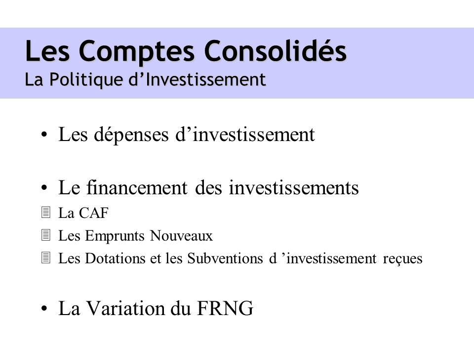 Les Comptes Consolidés La Politique dInvestissement Les dépenses dinvestissement Le financement des investissements 3La CAF 3Les Emprunts Nouveaux 3Le