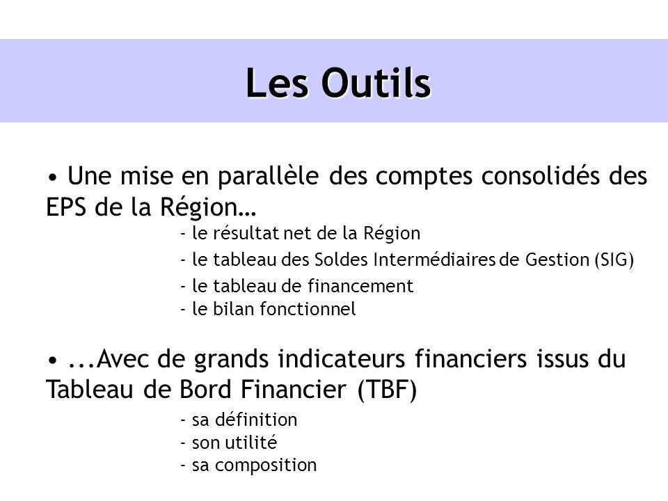 Les Outils Une mise en parallèle des comptes consolidés des EPS de la Région… - le résultat net de la Région - le tableau des Soldes Intermédiaires de