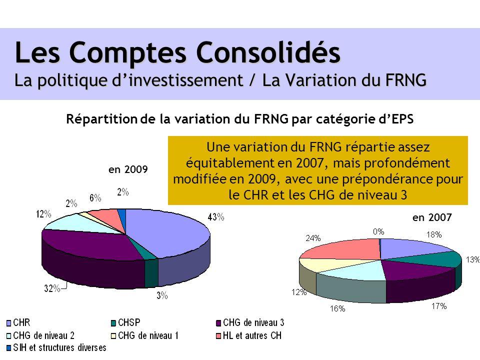 Les Comptes Consolidés La politique dinvestissement / La Variation du FRNG Répartition de la variation du FRNG par catégorie dEPS en 2009 en 2007 Une