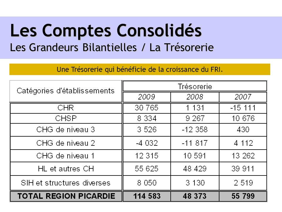Les Comptes Consolidés Les Grandeurs Bilantielles / La Trésorerie Une Trésorerie qui bénéficie de la croissance du FRI.