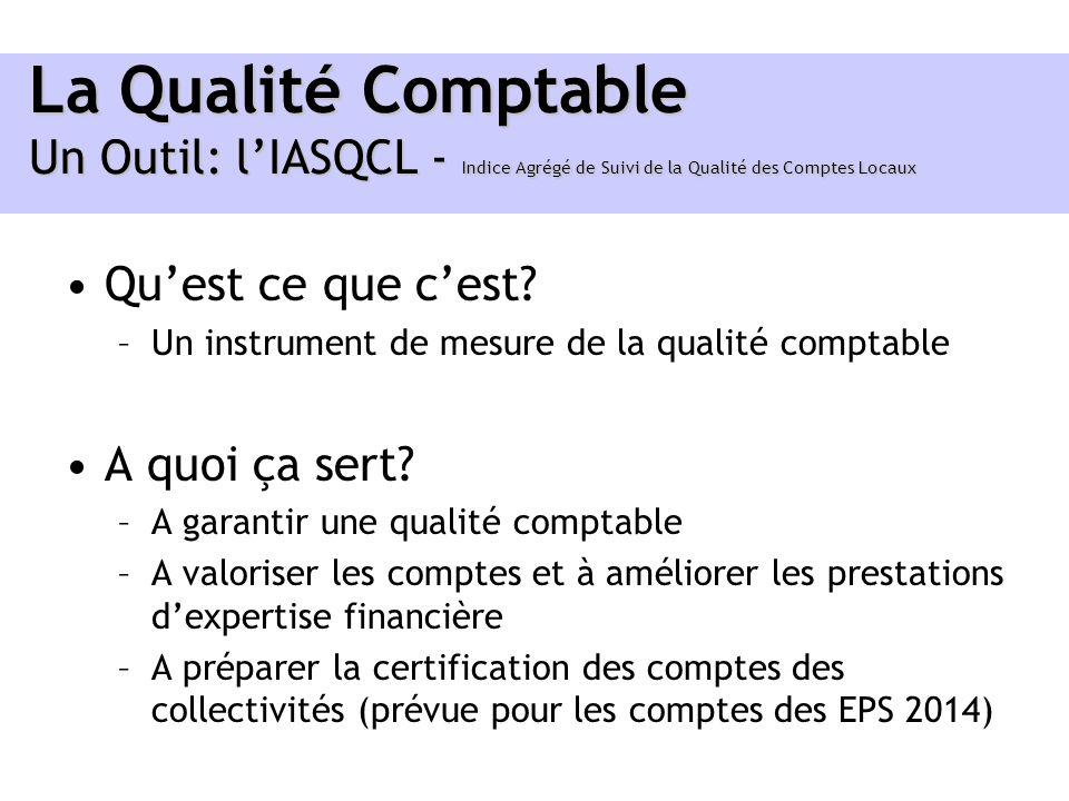 La Qualité Comptable Un Outil: lIASQCL - Indice Agrégé de Suivi de la Qualité des Comptes Locaux Quest ce que cest? –Un instrument de mesure de la qua