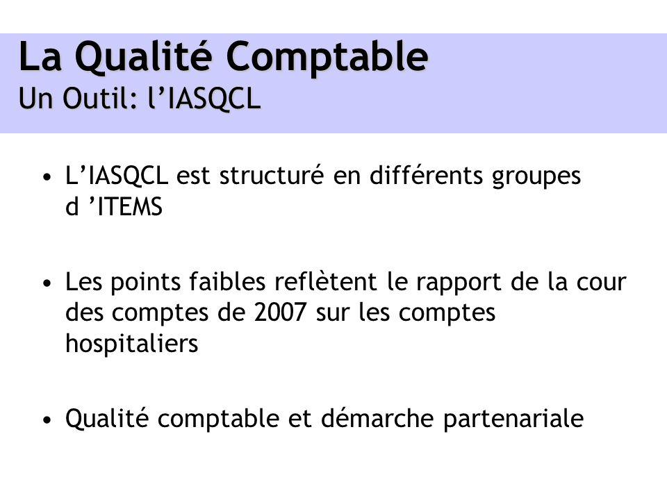 La Qualité Comptable Un Outil: lIASQCL LIASQCL est structuré en différents groupes d ITEMS Les points faibles reflètent le rapport de la cour des comp
