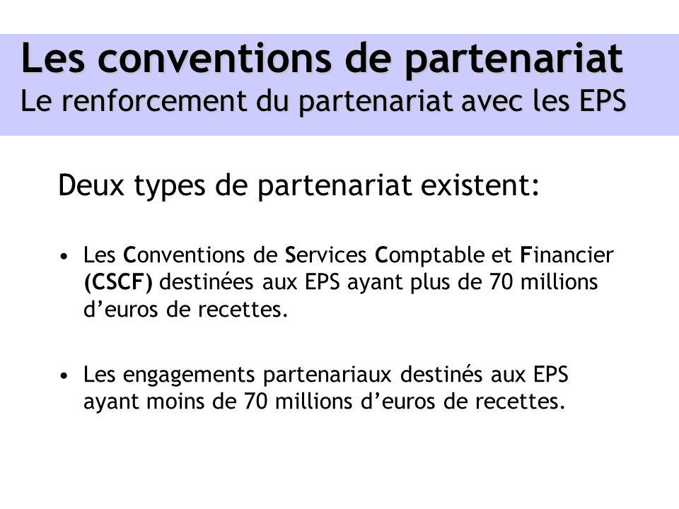 Les conventions de partenariat Le renforcement du partenariat avec les EPS Les conventions de partenariat Le renforcement du partenariat avec les EPS