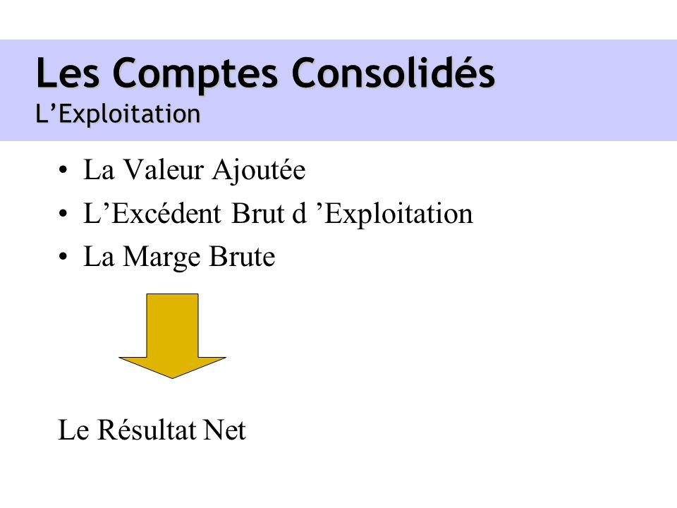 Les Comptes Consolidés LExploitation La Valeur Ajoutée LExcédent Brut d Exploitation La Marge Brute Le Résultat Net