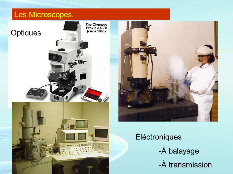 Optiques Éléctroniques -À balayage -À transmission