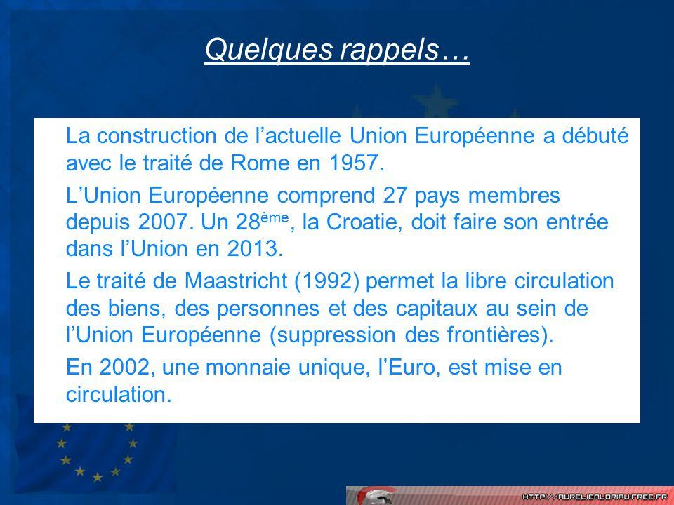 Quelques rappels… La construction de lactuelle Union Européenne a débuté avec le traité de Rome en 1957. LUnion Européenne comprend 27 pays membres de