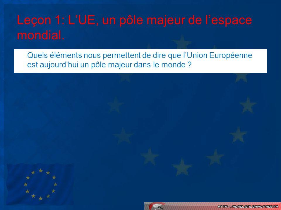 Leçon 1: LUE, un pôle majeur de lespace mondial. Quels éléments nous permettent de dire que lUnion Européenne est aujourdhui un pôle majeur dans le mo