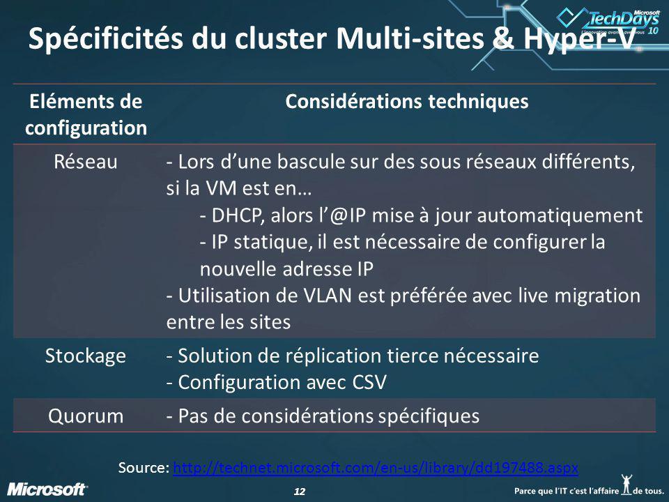 12 Spécificités du cluster Multi-sites & Hyper-V Eléments de configuration Considérations techniques Réseau- Lors dune bascule sur des sous réseaux différents, si la VM est en… - DHCP, alors l@IP mise à jour automatiquement - IP statique, il est nécessaire de configurer la nouvelle adresse IP - Utilisation de VLAN est préférée avec live migration entre les sites Stockage- Solution de réplication tierce nécessaire - Configuration avec CSV Quorum- Pas de considérations spécifiques Source: http://technet.microsoft.com/en-us/library/dd197488.aspxhttp://technet.microsoft.com/en-us/library/dd197488.aspx
