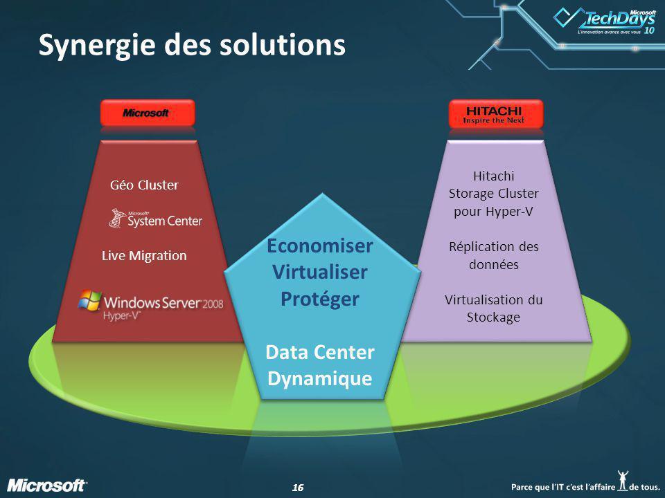 16 Synergie des solutions Economiser Virtualiser Protéger Data Center Dynamique Hitachi Storage Cluster pour Hyper-V Réplication des données Virtualisation du Stockage Géo Cluster Live Migration