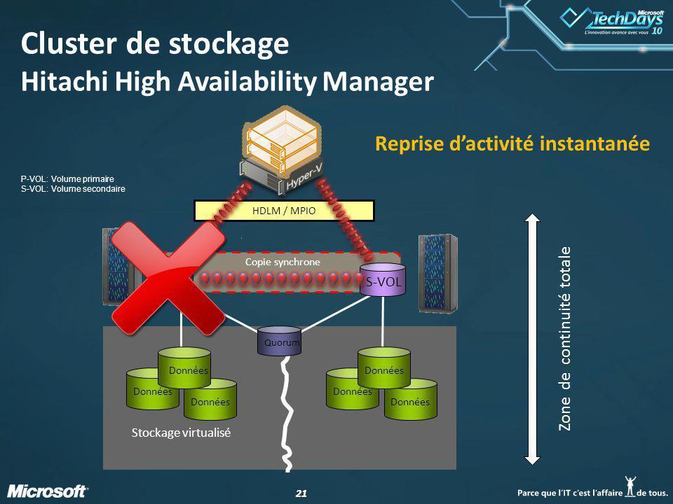 21 Cluster de stockage Hitachi High Availability Manager HDLM / MPIO Copie synchrone Stockage virtualisé Zone de continuité totale P-VOLS-VOL Données Quorum Données Reprise dactivité instantanée P-VOL: Volume primaire S-VOL: Volume secondaire