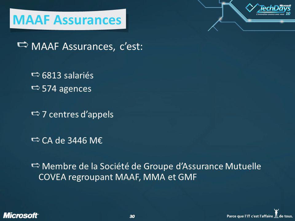 30 MAAF Assurances MAAF Assurances, cest: 6813 salariés 574 agences 7 centres dappels CA de 3446 M Membre de la Société de Groupe dAssurance Mutuelle COVEA regroupant MAAF, MMA et GMF