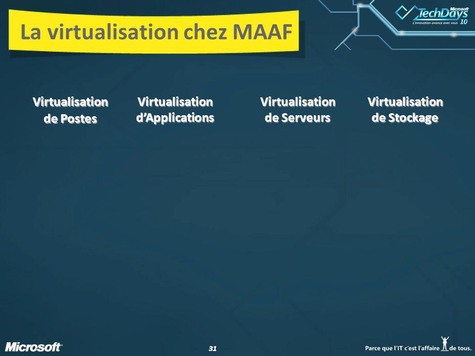 31 La virtualisation chez MAAF VirtualisationdApplications Virtualisation de Serveurs Virtualisation de Postes Virtualisation de Stockage
