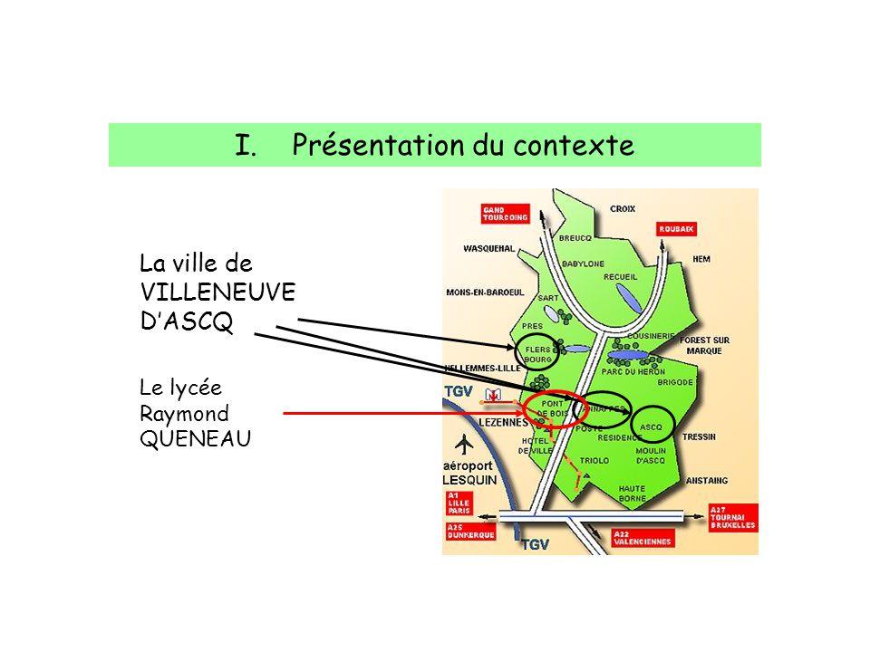 PLAN DE LA SOUTENANCE I.Présentation du contexte II.Problématique III.Le cas de Wail IV.Le cas de Walid V.Conclusion
