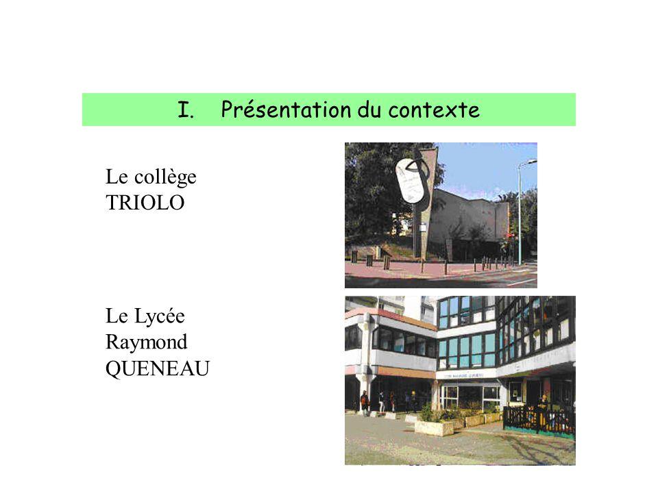I.Présentation du contexte Le collège TRIOLO Le Lycée Raymond QUENEAU