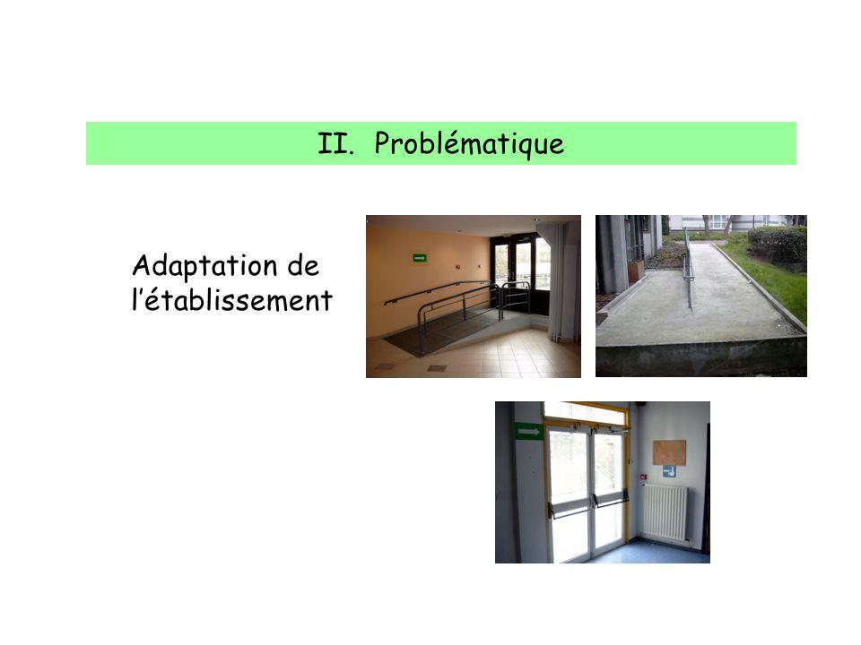 II.Problématique Adaptation de létablissement