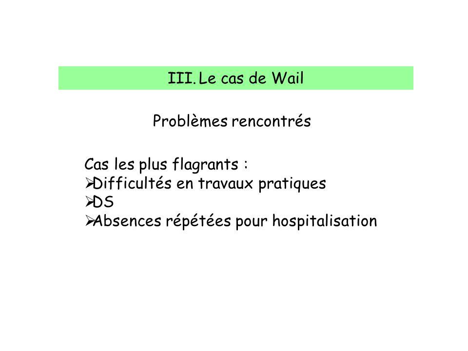 III.Le cas de Wail Problèmes rencontrés Cas les plus flagrants : Difficultés en travaux pratiques DS Absences répétées pour hospitalisation