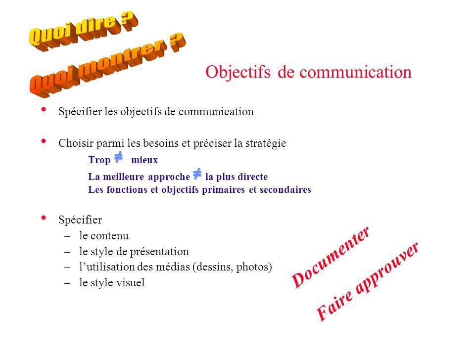 Objectifs de communication Spécifier les objectifs de communication Choisir parmi les besoins et préciser la stratégie Trop mieux La meilleure approch