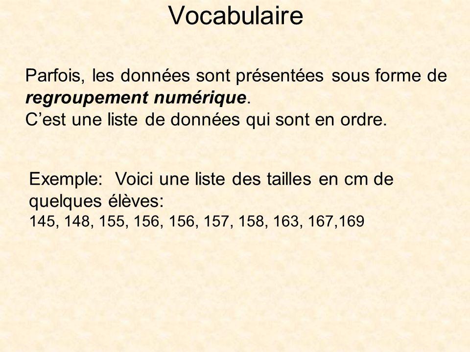 Vocabulaire Quartile inférieur Milieu de la première moitié 145, 148, 155, 156, 156, 157, 158, 163, 167,169 Médiane Cest la donnée qui est au centre de toutes les données.