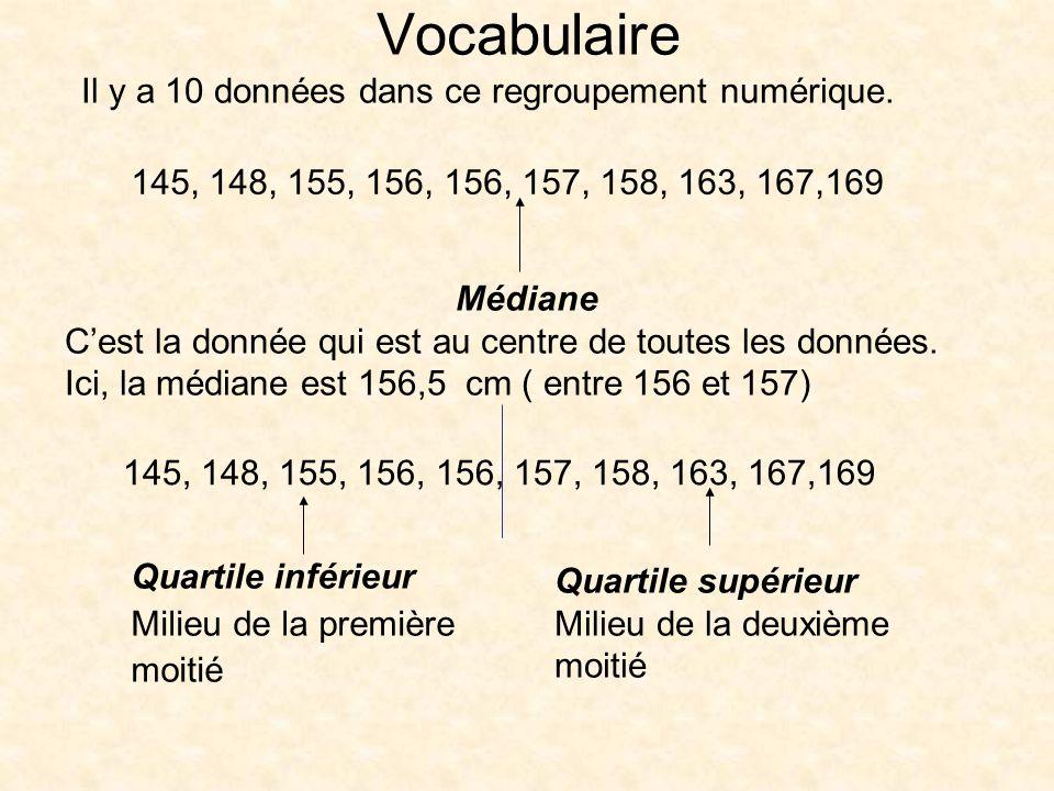 Vocabulaire 145, 148, 155, 156, 156, 157, 158, 163, 167,169 Données extrèmes Données au début et à la fin de toutes les données.