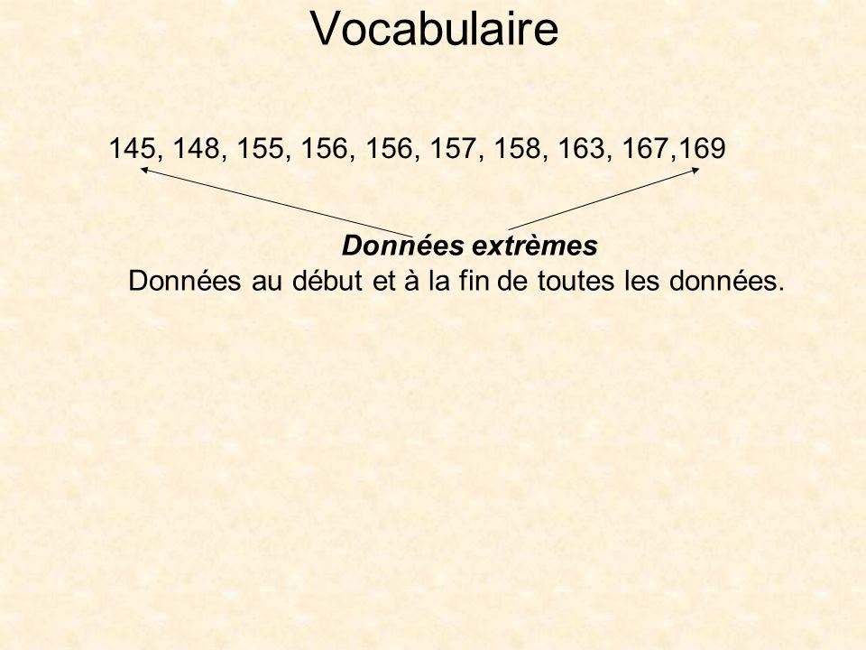 Vocabulaire Médiane :Cest la donnée qui est au centre de toutes les données.