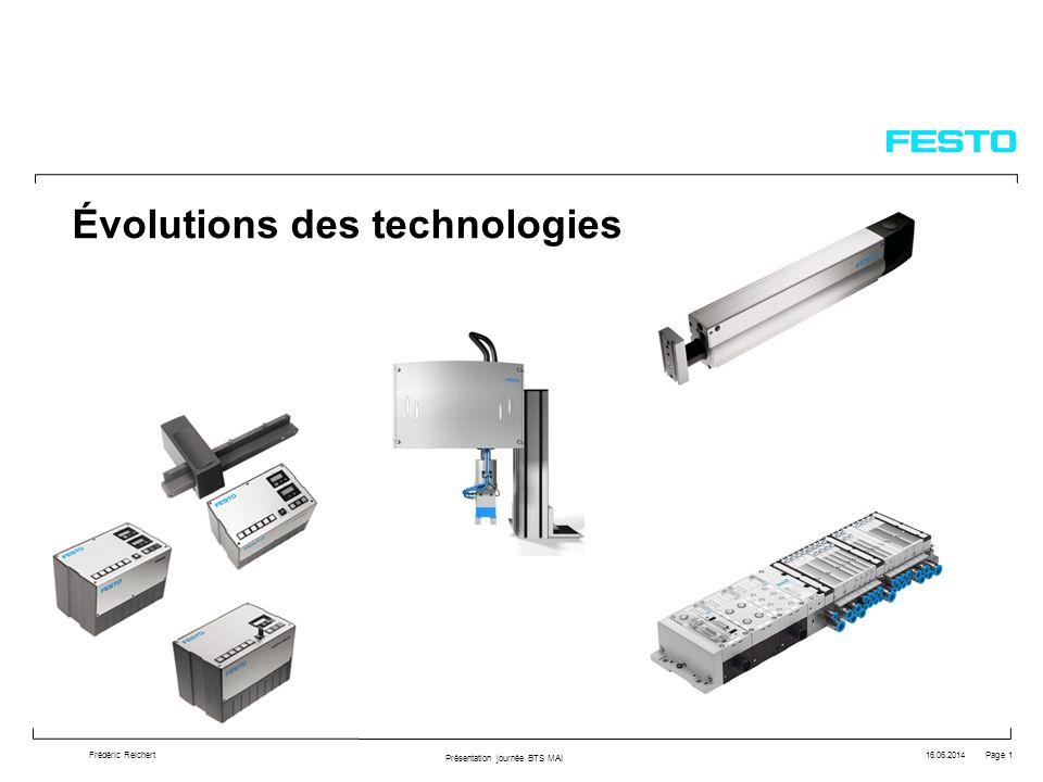 16.06.2014 Page 1Frédéric Reichert Présentation journée BTS MAI Évolutions des technologies