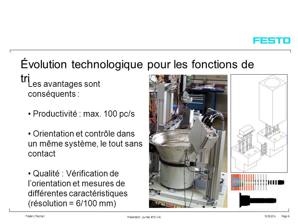 16.06.2014 Page 9Frédéric Reichert Présentation journée BTS MAI Évolution technologique pour les fonctions de tri Les avantages sont conséquents : Productivité : max.