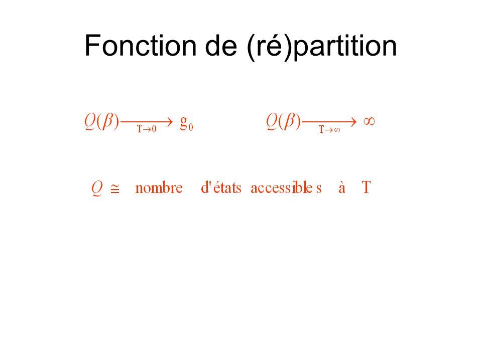 Fonction de (ré)partition