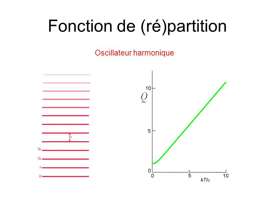 Oscillateur harmonique