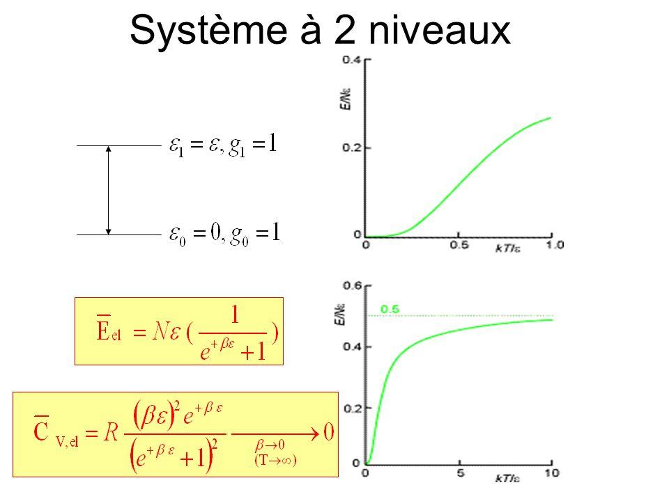 Système à 2 niveaux