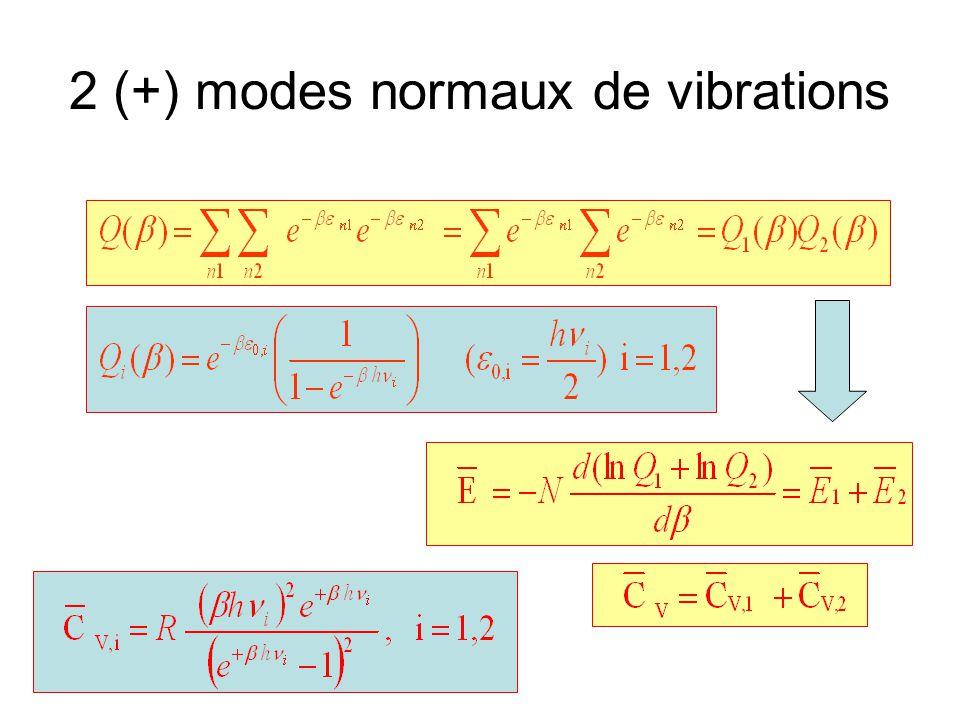 2 (+) modes normaux de vibrations
