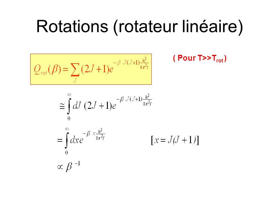 Rotations (rotateur linéaire) ( Pour T>>T rot )