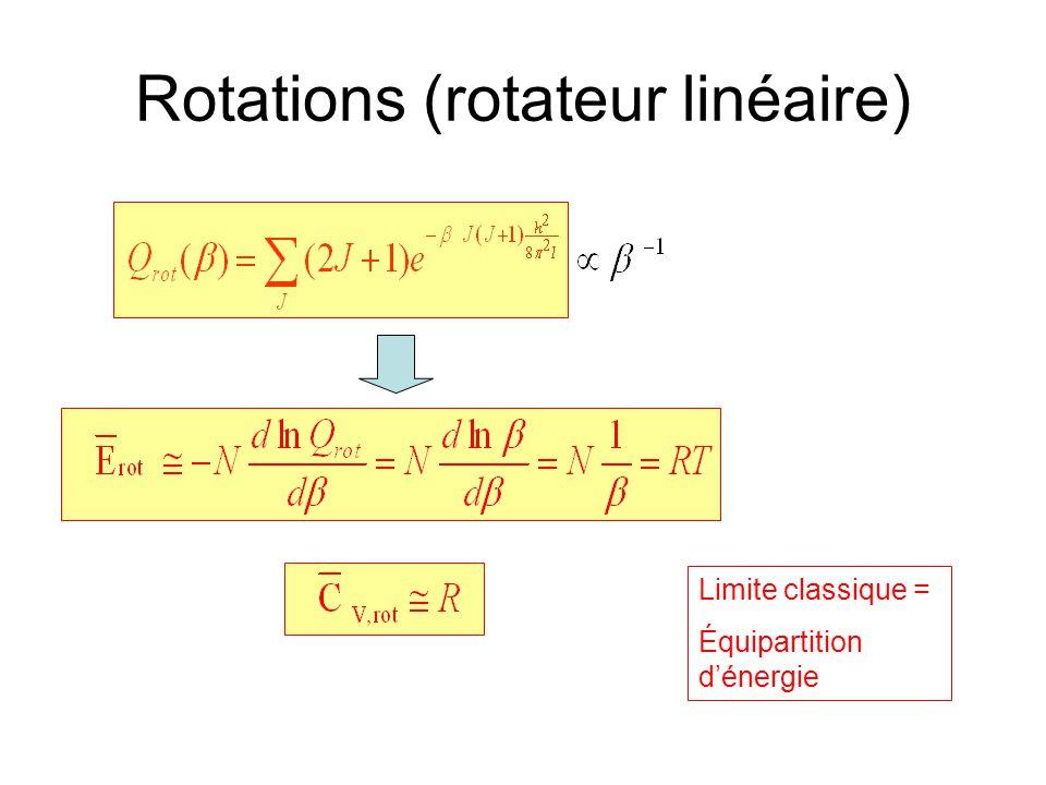Limite classique = Équipartition dénergie