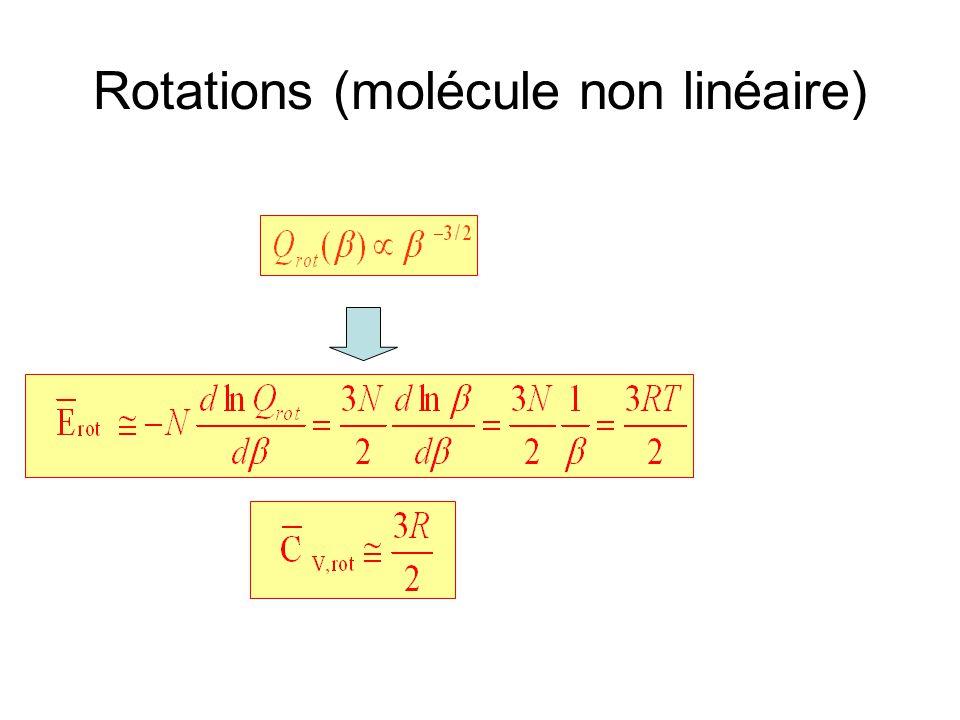 Rotations (molécule non linéaire)