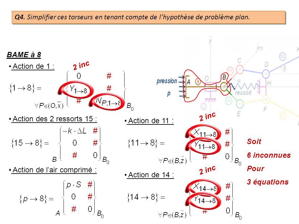 Action de 1 : Action des 2 ressorts 15 : BAME à 8 Action de lair comprimé : Action de 14 : Action de 11 : 2 inc Soit 6 inconnues Pour 3 équations Q4.