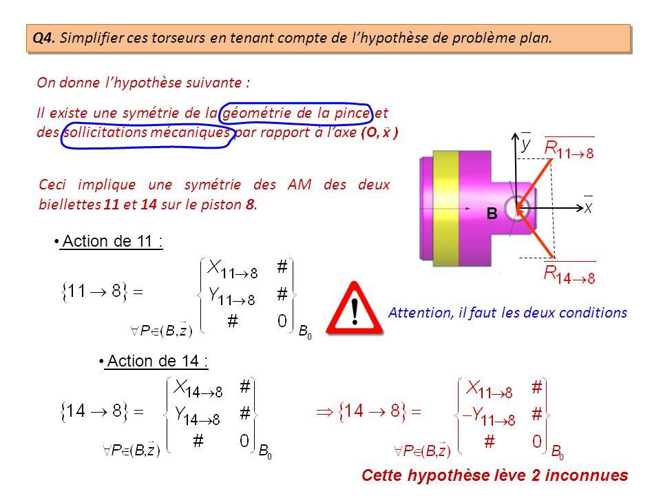 B On donne lhypothèse suivante : Il existe une symétrie de la géométrie de la pince et des sollicitations mécaniques par rapport à laxe Ceci implique