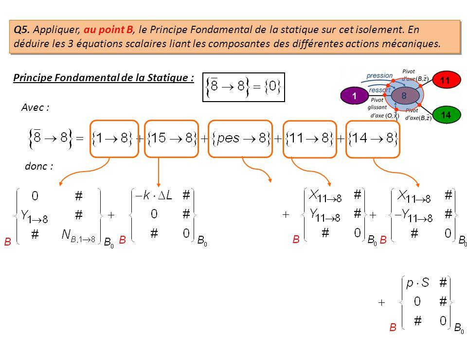 Q5. Appliquer, au point B, le Principe Fondamental de la statique sur cet isolement. En déduire les 3 équations scalaires liant les composantes des di
