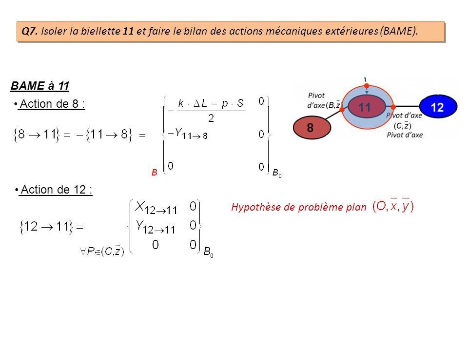 BAME à 11 Action de 8 : Action de 12 : Q7. Isoler la biellette 11 et faire le bilan des actions mécaniques extérieures (BAME). Hypothèse de problème p