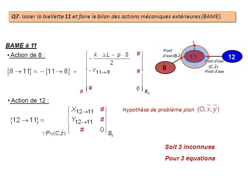 BAME à 11 Action de 8 : Action de 12 : Hypothèse de problème plan Q7. Isoler la biellette 11 et faire le bilan des actions mécaniques extérieures (BAM