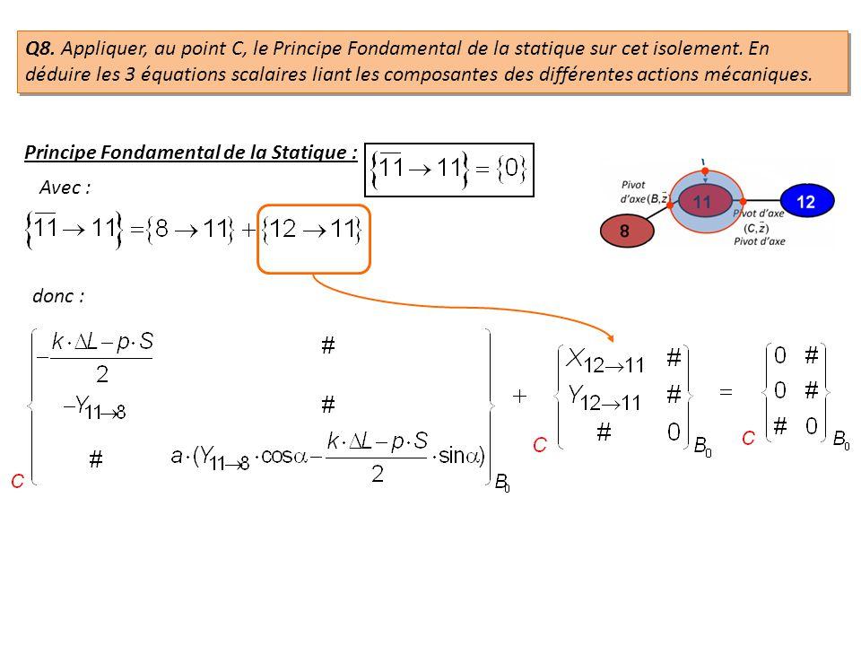 Q8. Appliquer, au point C, le Principe Fondamental de la statique sur cet isolement. En déduire les 3 équations scalaires liant les composantes des di